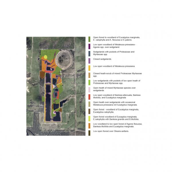 Syrinx Environmental - Projects - BHP Beenup Diagram