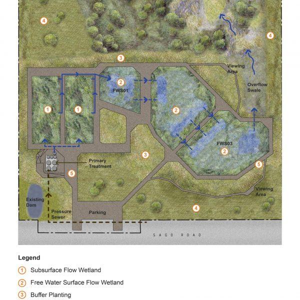 Syrinx Environmental - Projects - Lake Bolac - Plan